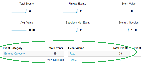 android actions google analytics